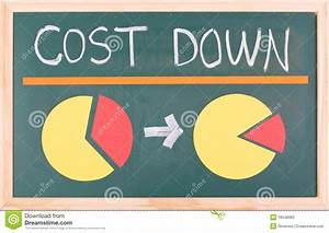 Travel Expenses Report Cost Down Words And Pie Chart Stock Photos Image 18548983