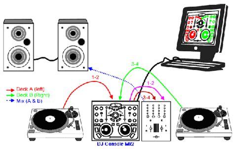 c 243 mo conectar un pc a un equipo de sonido culturaci 243 n
