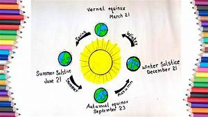 How To Draw Cycle Of Earth Seasons Around The Sun For Kids
