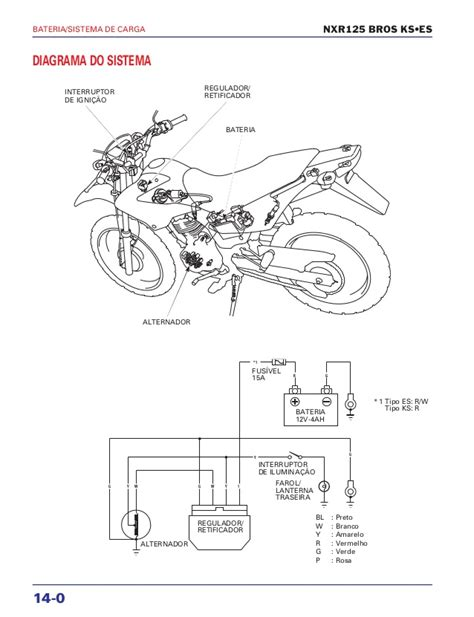 manual de servi 231 o nxr125 bros ks es 00 x6b ksm 001 bateria