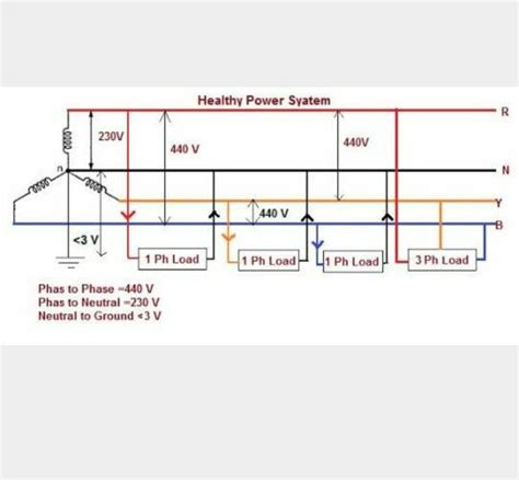 how can a single phase 220 volt motor be connected to a three phase 440 volt line quora