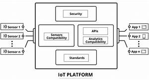 Internet Of Things Roundtable  Experts Discuss What To