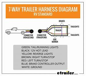 Wiring Trailer Lights With A 7