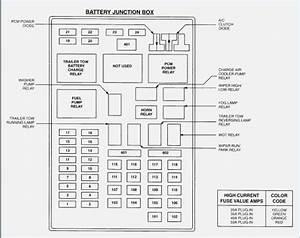 1997 Ford F150 Fuel Pump Wiring Diagram  U2013 Vivresaville Com
