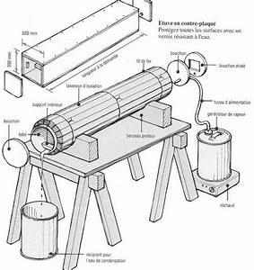 Cintrer Du Bois : l 39 atelier bois generic cintrage menuiserie ~ Melissatoandfro.com Idées de Décoration