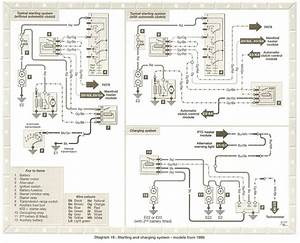 Ford Transit Mk7 2006 Fuse Box Eu Version Wiring Diagram