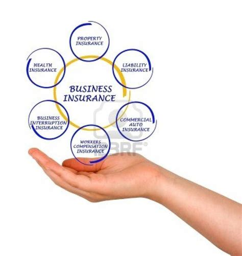 business ideas small business ideas business liability