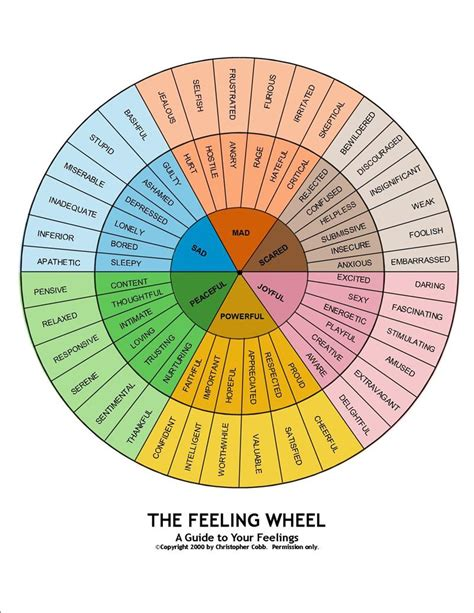 www emotion de 20 primary and secondary emotions theory of knowledge