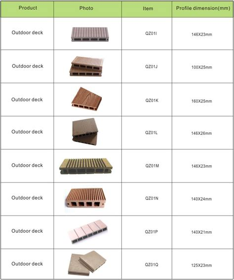 Trex Decking Boards Dimensions by Trex Decking Dimensions Newsonair Org