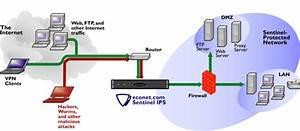 T1 Connection Diagram