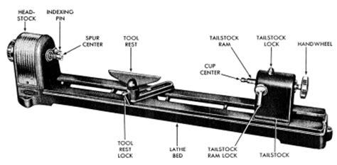 craftsman   wood lathe instructions
