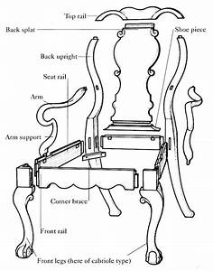 Diagram Of An 18th Century English Chair
