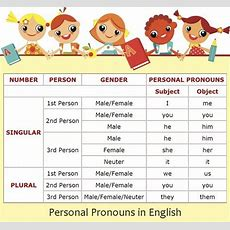 17 Best Ideas About Personal Pronoun On Pinterest  Teaching Pronouns, Pronoun Activities And