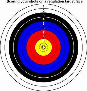 Nasp archery target scoring   Archery Scoring Sheet ...