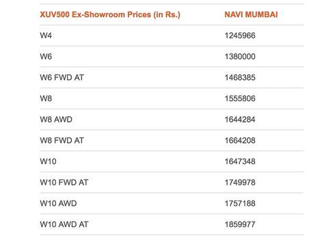 Mahindra Xuv500 2017 Price List