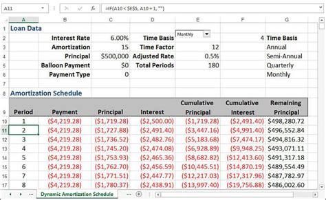 mortgage amortization table excel excel mortgage amortization schedule formula extra