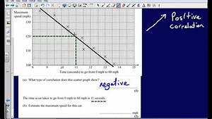 Explain Scatter Diagram