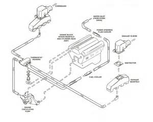 350 Mercruiser Cooling System Schematic  U2022 Wiring And