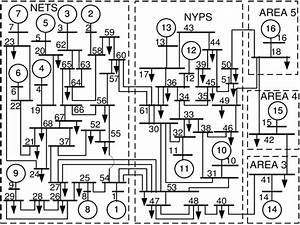 Line Diagram Of The 68