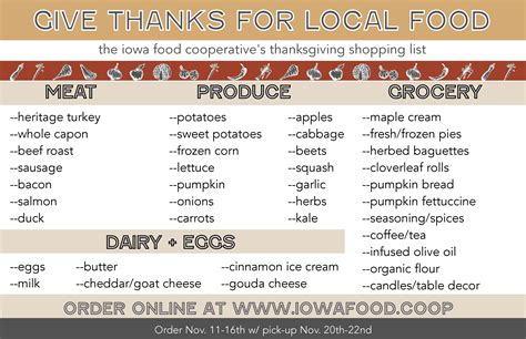 thanksgiving list of foods the local thanksgiving pledge iowa food cooperative iowa food cooperative