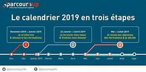Parcoursup : les étapes du calendrier 2019 - Onisep