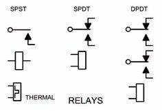 electrical schematic symbols names and identifications With electronics tricks and tips how to repair electronics choke