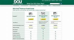 Dcu Loan Calculator | World of Printable and Chart