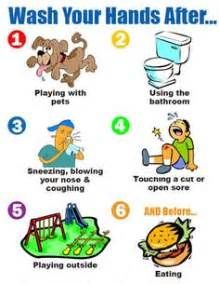 Germ Worksheets Washing Health And Messages On