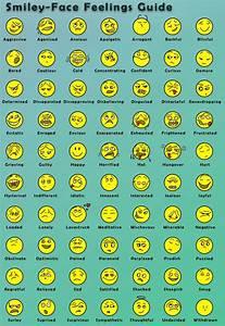 How Are You Feeling Emoji Chart Think In English Tim Acadè D 39 Anglès Intensity Of