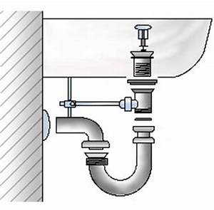 Wasseruhr Einbauen Anleitung : waschtischmontage eckventil waschmaschine ~ A.2002-acura-tl-radio.info Haus und Dekorationen