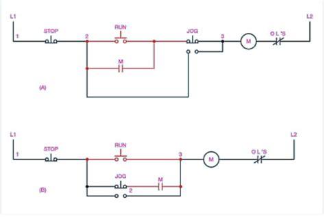 motor starter wiring diagram start stop impremedianet