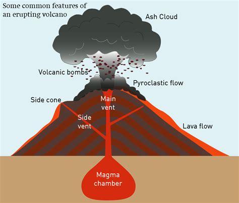 Shetland Volcano Amenity Trust