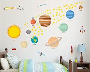 educational solar system wall decals fun planets in With educational solar system wall decals