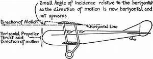 Aeroplane Motion Diagram