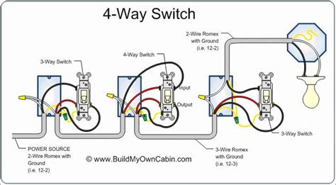 4 way smart switch devices integrations smartthings community
