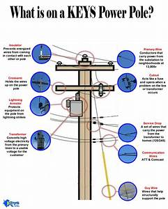 35 Power Pole Diagram