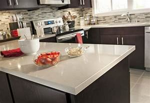 8 types of kitchen countertops tolet insider With what kind of paint to use on kitchen cabinets for cut out stickers