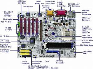 Soyo Kt400 Dragon Motherboard