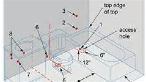 Clog Sink Drain by Basement Bathroom Plumbing Rough In Diagram The Bathtub