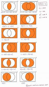 155 Best Mathematical Formulas  Proofs  Images On