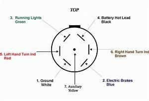 6 Pin To 7 Pin Trailer Adapter Wiring Diagram