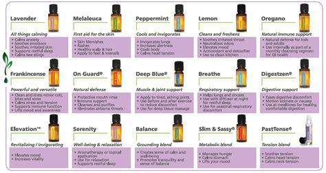 doterra essential oil  benefits  essential oils provide