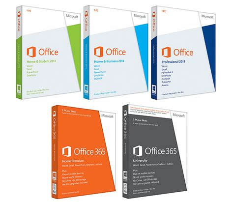 What Ms Office Package To Buy