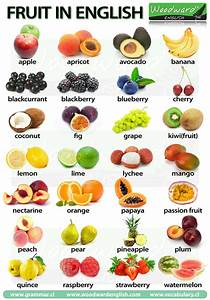 Fruits List in English images
