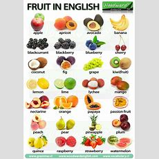 Fruit  English Vocabulary List And Fruit Vs Fruits Grammar