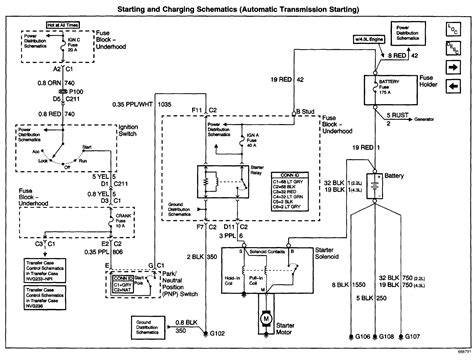 2000 S10 Dash Wiring Diagram by I 2001 Chevy Blazer That Will Start Sometimes And Not