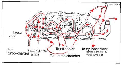 rb25 water flow diagram greddy intake manifold nissan forum nissan forums