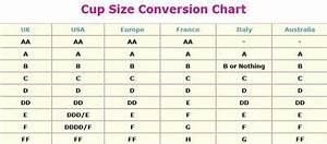 Bra Size Conversion Chart Us Australia In 2020