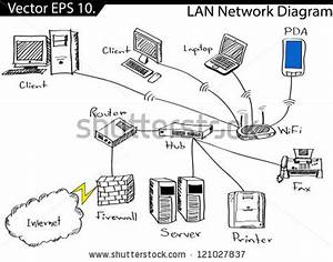 simple lan diagram simple free engine image for user With home network diagram stock photo by alexskopje photodune
