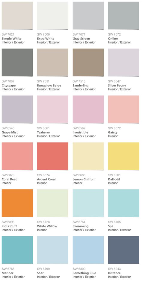 sherwin williams pottery barn color palette 2014 home decor inspiration in 2019